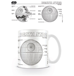Star Wars Caneca Death Star Sketch